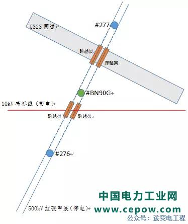 7·3云南文山500kV线路外包工程人身伤亡事故报告