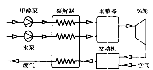 光液技术细节之四:Lightyear混动车是如何改变当前能源结构