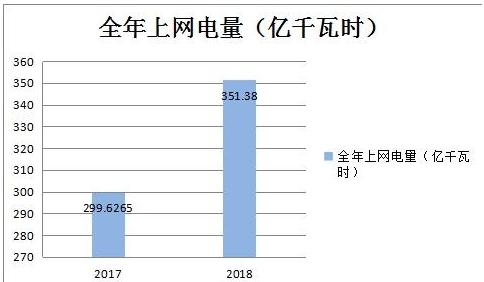 """阳江核电今年下半年将步入""""六核""""时代 6号机组可具备商运条件"""