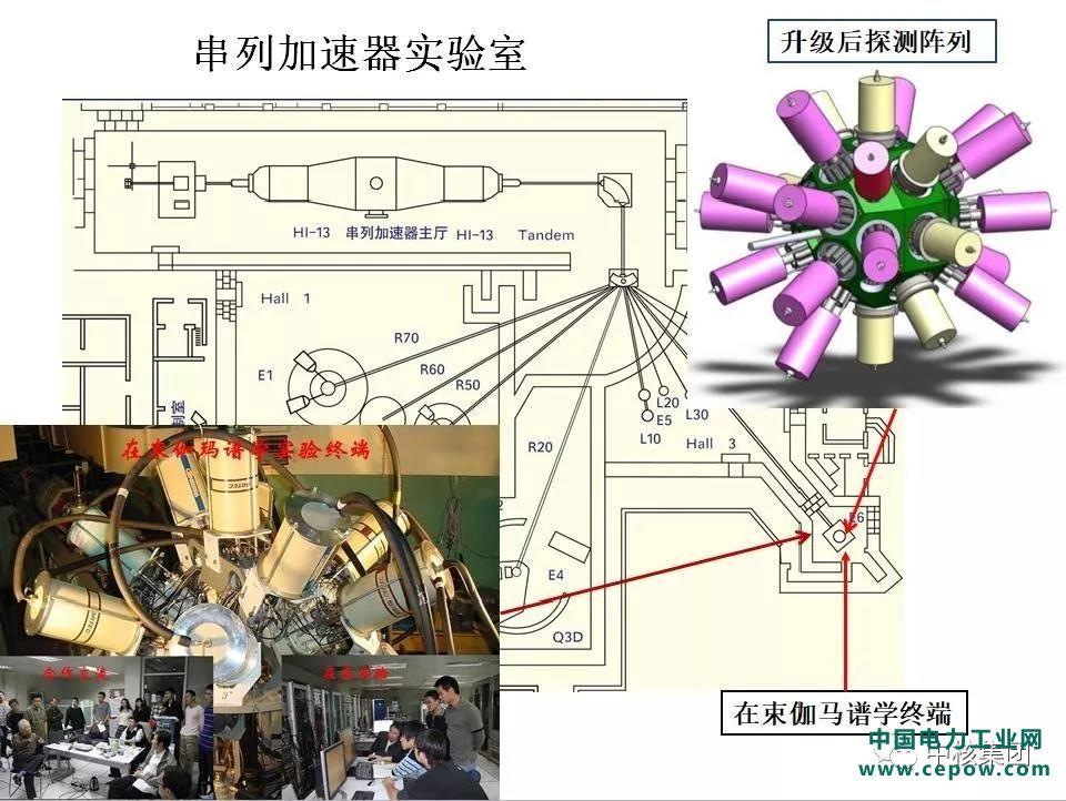 我国启动新一代大型伽玛探测阵列建设