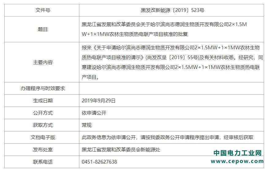 又一拨核准!黑龙江核准7个生物质热电联产项目!